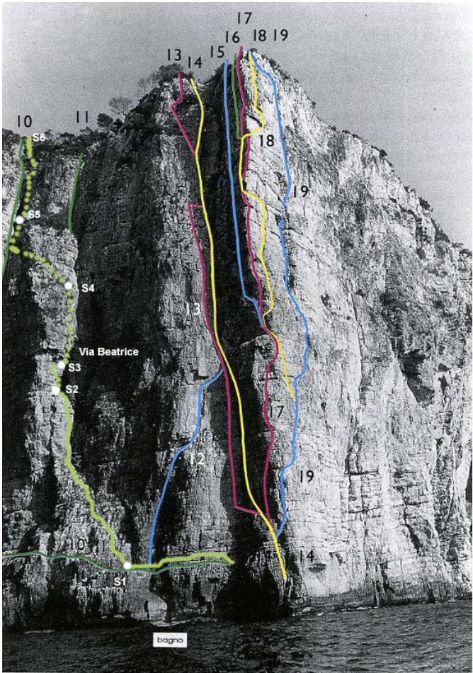 Overview della via